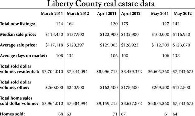 0622-Real-estate-chart-UPDATED