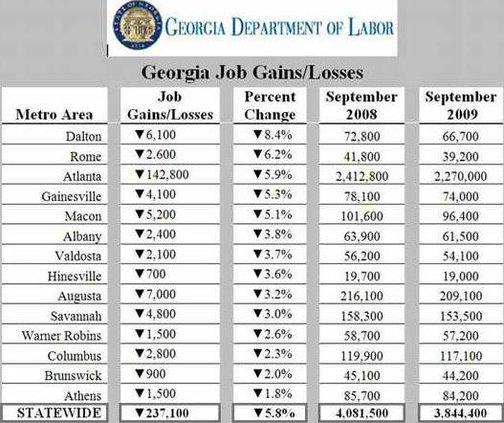 1016 state job chart