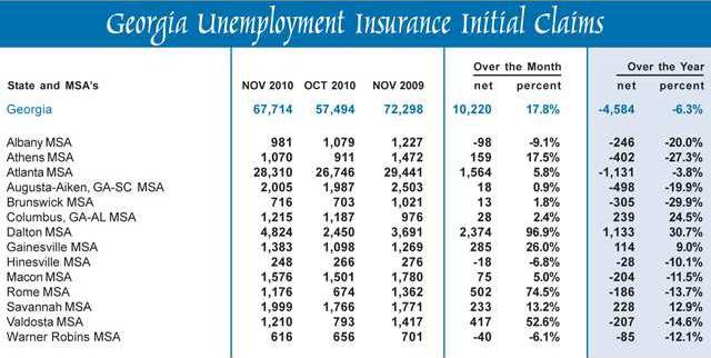 1224 Jobless claims