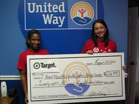 0902 Target donation