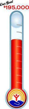 UW thermometer70