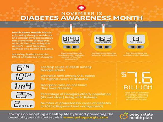 PSH15-018493-Diabetes-Awareness-Infographic-Update-d2