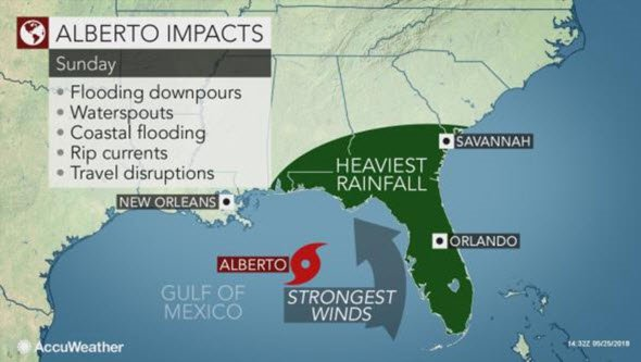 Accuweather Alberto