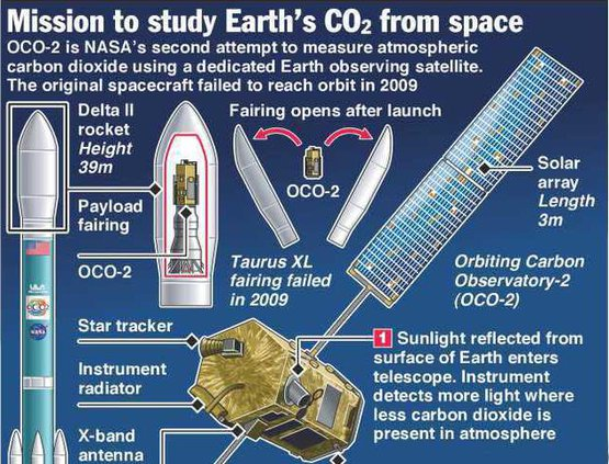 Deseret NASA graphic
