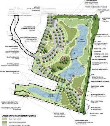 Development Master Plan