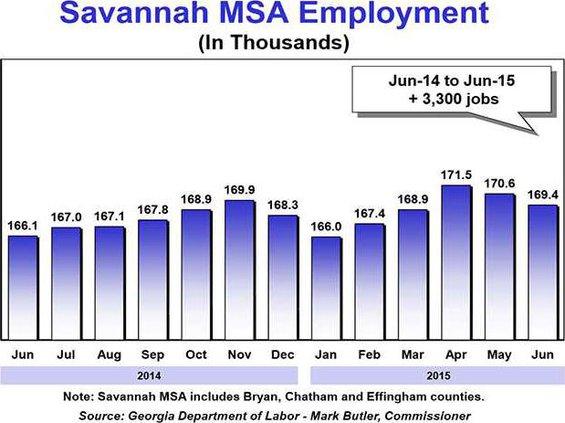 BCN jobless graph