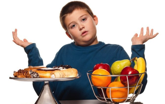 youth obesity