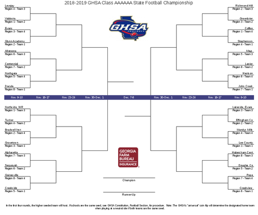 RHHS football bracket 2018.png