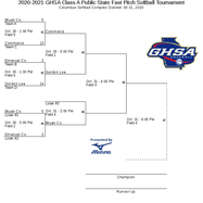 BCHS softball bracket 2